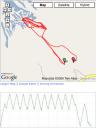 Mt. Hood GPS